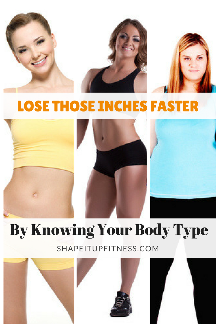 how to know body type