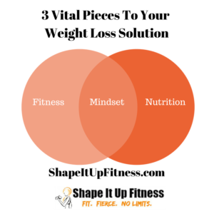 3 Vital Pieces To Your Weight Loss Solution Nicole Simonin Shape It Up